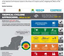 2019 Cozumel Hurricane Season